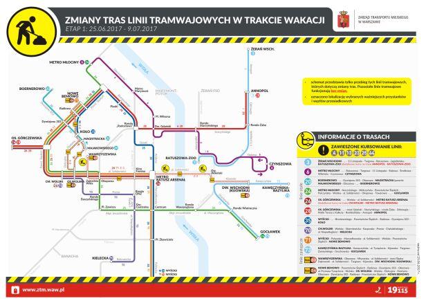 Zmian tras linii tramwajowych Urząd Miasta